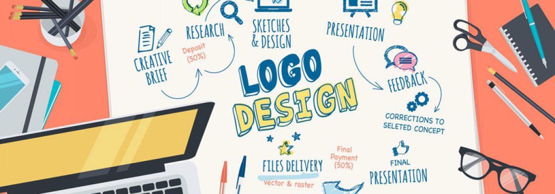 Créer un logo qui correspond à votre entreprise